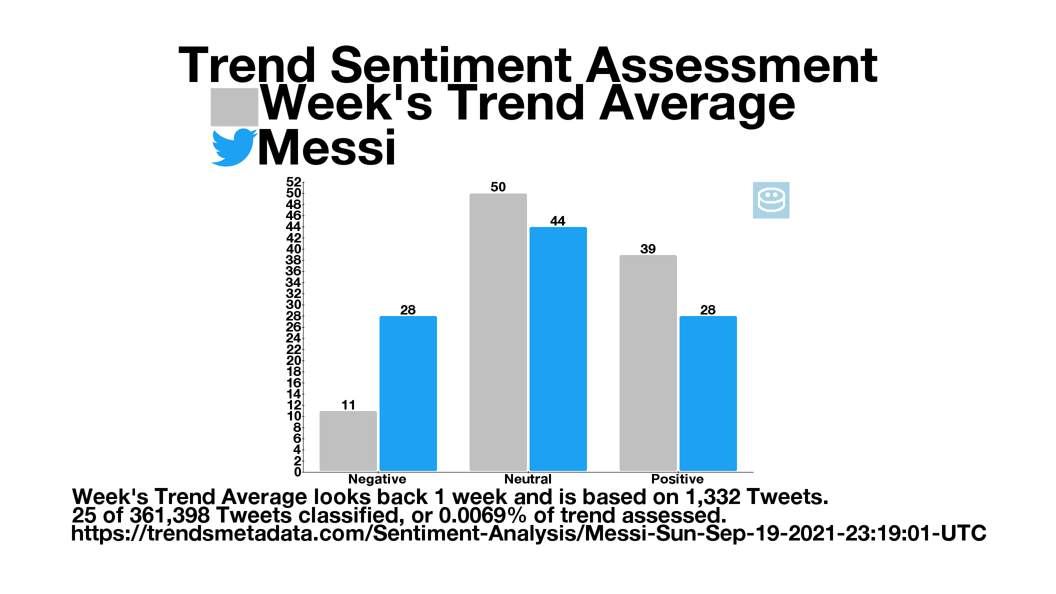 Messi-Sun-Sep-19-2021-23:19:01-UTC